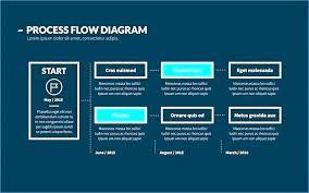 Beautiful Flow Chart Download Flow Chart Template