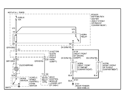 jeep cherokee fuse box layout questions & answers (with pictures 1998 Jeep Cherokee Fuse Box i need the fuse box layout for 96 jeep grand cherokee i 1998 jeep cherokee fuse box diagram