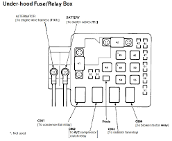 99 civic battery goes dead overnight honda tech here s a diagram of the hood fuse box which fuses numbers correspond to your 10 12 and 13 fuses