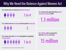 on violence against women domestic violence and abuse against women violence essays
