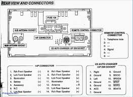 vw mk4 wiring diagram radio wiring diagrams schematics bmw e36 radio wiring diagram at E36 Radio Wiring Diagram