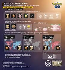 Pokémon GO: Solstice Event 2020 – Gaming2gether Media