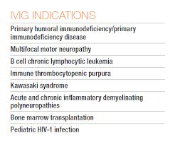 Ivig Reaction Chart Sccm Critical Connections