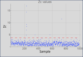 Company Profile Sample Classy Runtime Chart Of Zc For The Company R Pink Spot Color Data