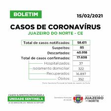 Secretaria da Saúde de Juazeiro do Norte informa boletim epidemiológico do  coronavírus