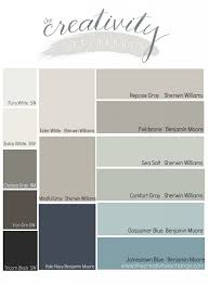 Results from the 2014 Reader favorite paint color poll on the The  Creativity Exchange. All