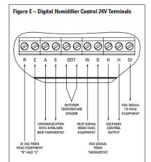 aprilaire 60 wiring diagram diy wiring diagrams \u2022 aprilaire model 760 wiring diagram humidistat wiring diagrams lennox wire center u2022 rh ayseesra co aprilaire model 60 humidistat wiring diagram aprilaire model 60 wiring diagram