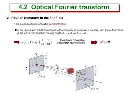 4 2 optical fourier transform