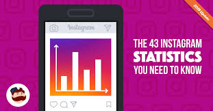 The 43 Instagram Statistics You Need To Know In 2019