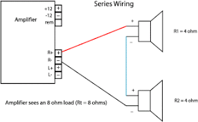 everything car audio wiring diagrams series wiring involves connecting the amplifier s positive terminal to the positive terminal of the first speaker and then connecting the negative terminal