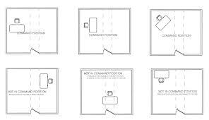 office desk placement. Office Desk Placement. Feng Shui Desk Position In Bedroom Www Stkittsvilla  Com Office Placement Placement L