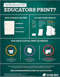 Print Home Work How Much Do Educators Print