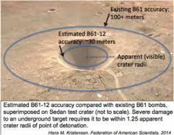 B61-12 ile ilgili görsel sonucu