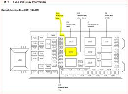 f350 diesel fuse box diagram 2008 f450 fuse panel diagram 2008 wiring diagrams