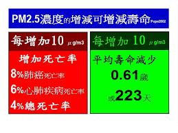 「PM2.5」的圖片搜尋結果