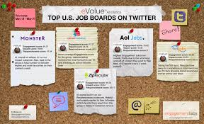 the top u s online job boards big interview com top u s online job boards on twitter click to enlarge