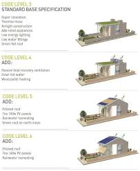 Small Picture 122 best Zero energy home images on Pinterest Passive house