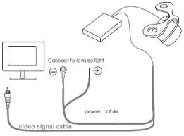 wiring diagram for reverse camera wiring image reverse camera wiring diagram wiring diagram schematics on wiring diagram for reverse camera