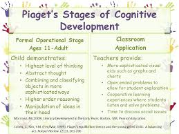 Child Cognitive Development Stages Chart Piagets Developmental Stages Constructivist Theory Ppt