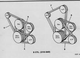 need belt diagram dodge ram ramcharger cummins jeep durango belt routing 2 jpg