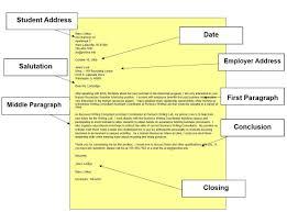 Annotated Bibliography Summarizing and Evaluating Your Sources     EssayPro