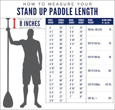 Paddle Board Size Chart Paddle Board Size Chart Www Bedowntowndaytona Com