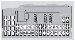 volvo xc mk first generation fuse box diagram auto volvo xc90 fuse box passeneger compartment behind the plastic cover driver s side