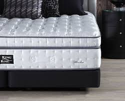 mattress king commercial. Base Options \u0026 Fittings Mattress King Commercial