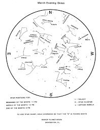 Sky Chart July 2018 Observe The Sky Lafayette Science Museum