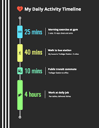 Creative Timelines For Projects 20 Timeline Template Examples And Design Tips Venngage