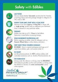 Edible Dosage Chart Edible Dose Edible Dosage Mg Chart Www Bedowntowndaytona Com
