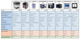 3d Printer Filament Comparison Chart Www Bedowntowndaytona Com