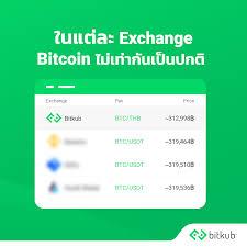 """ไขข้อสงสัย!? ทำไมราคาในตลาด Bitkub.com ถึง""""ถูก""""กว่าตลาดโลกในช่วงนี้   by  bitkub.com   Bitkub.com"""