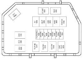 hyundai atos fuse box layout hyundai wiring diagrams online