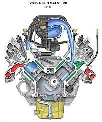 2005 ford gt transmission wiring diagram for car engine pontiac 5 7 engine diagram additionally 2002 chrysler sebring 2 7 engine diagram furthermore 97 taurus