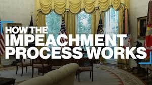 However, not every charge leads to a. Trump Team In Filing Argues Impeachment Trial Is Unconstitutional Abc News