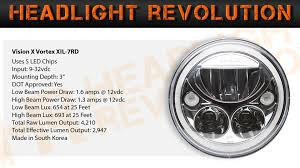 vision x vortex xil 7rd demo and review 7 inch round led headlights shootout 9 of 12