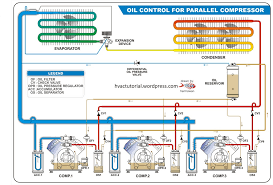 oil control for parallel compressor hermawan s blog oil control for parallel compressor