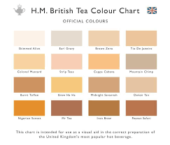 Office Tea Chart Present Correct On Perfect Cup Of Tea Tea Cups Tea
