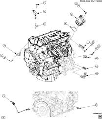 similiar gm 2 4 keywords gm 2 4 ecotec engine diagram image wiring diagram engine
