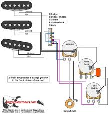 style guitar wiring diagram Guitar Wiring Diagrams 1 Pickup strat style guitar wiring diagram guitar wiring diagrams 1 pickup no volume