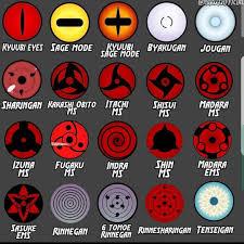 Naruto Shippuden All Filler Episodes List - TORUNARO