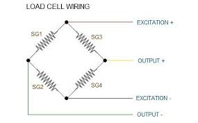 load cell amplifier hx711 breakout hookup guide learn sparkfun com load cell wiring wheatstone bridge formation