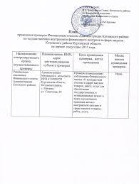 Администрация Кетовского района Курганской области Официальный   План с печатью · Информация о работе ревизионной