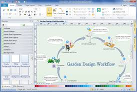 Workflow Chart Maker Workflow Diagram Creator