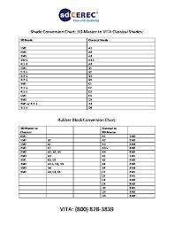3d Master To Vita Classical Shade Conversion Charts