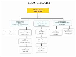 Org Chart Excel Template Unique Organization Chart Excel Best Free