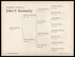 john f kennedy family tree chart