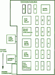 similiar 2007 bmw 320i fuse diagram keywords diagram moreover 2007 bmw 335i fuse box diagram on bmw 320i fuse box