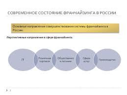 дипломная презентация по франчайзингу  7 СОВРЕМЕННОЕ СОСТОЯНИЕ ФРАНЧАЙЗИНГА